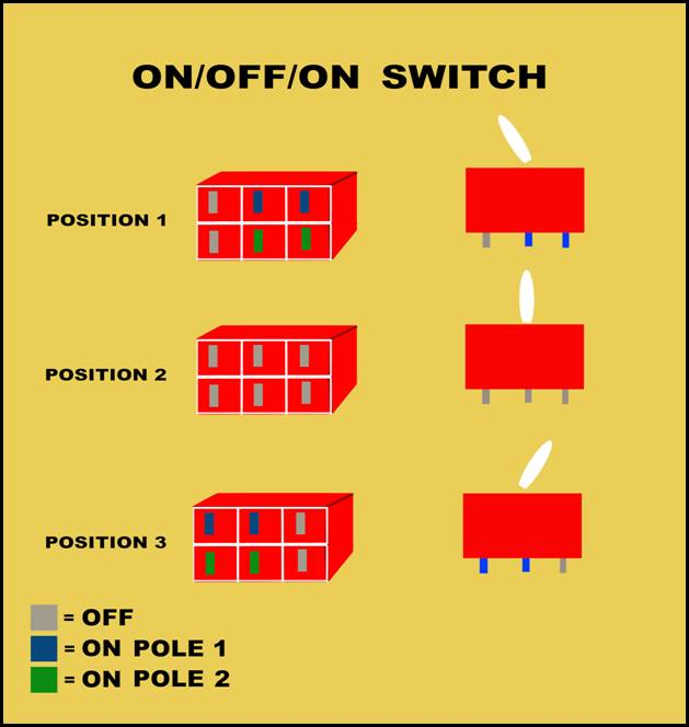 3 Way Toggle Switch Guitar Wiring Diagram The Best Wiring