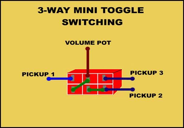 Ibanez Guitar Wiring Diagrams In Addition Ibanez Rg Wiring Diagram